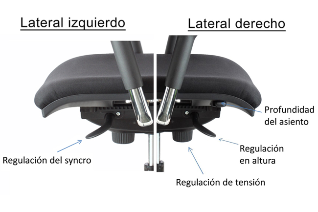 Sillas operativas / MIÑO